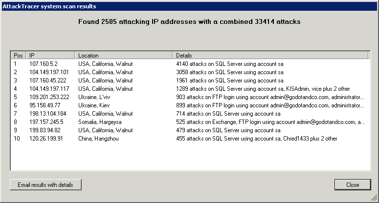 AttackTracer results screenshot